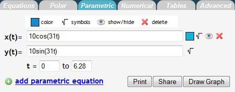 Parametric Example Equation